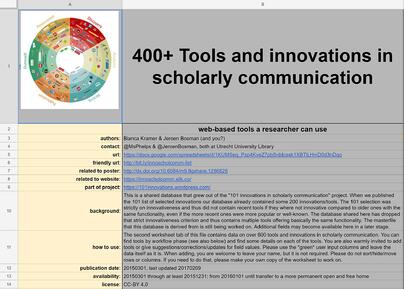 Tools and innovation in scholarly communication-2